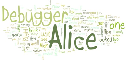 Wordle representation of my novel