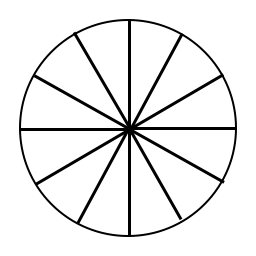 (simple wheel diagram)