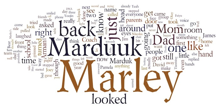"Word frequency map; the largest words are ""Marley"" and ""Marduuk"", followed by ""back"", ""just"", ""looked"", ""Dad"", and ""Mom"""