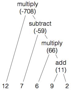 12 • (7 - (6 • (9 + 2))) = -708