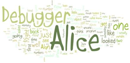Wordle representation of my novel