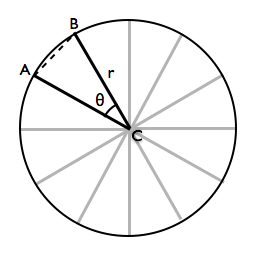 A segment of the circle, with outside points A and B and center C. The angle between ACB is labeled θ, and the chord between A and B is shown.